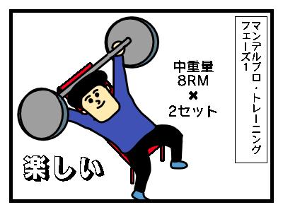 【筋トレ】とっても楽しいマンデルブロ・トレーニングとは?