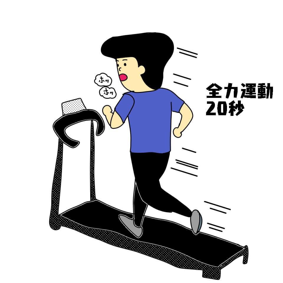 トレッドミルを使ったタバタ式トレーニングの全力運動